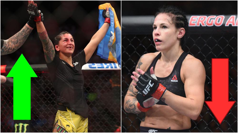 Pannie Kianzad Lina Länsberg pilar Ranking UFC MMA Frontkick Online
