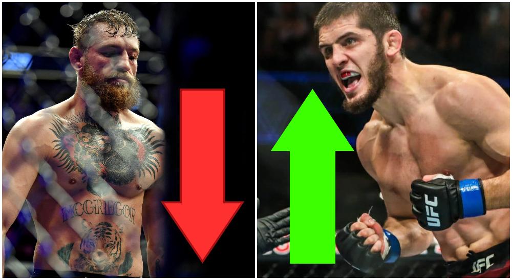 Conor Mcgregor Islam Makhachev ny UFC Ranking Frontkick.online